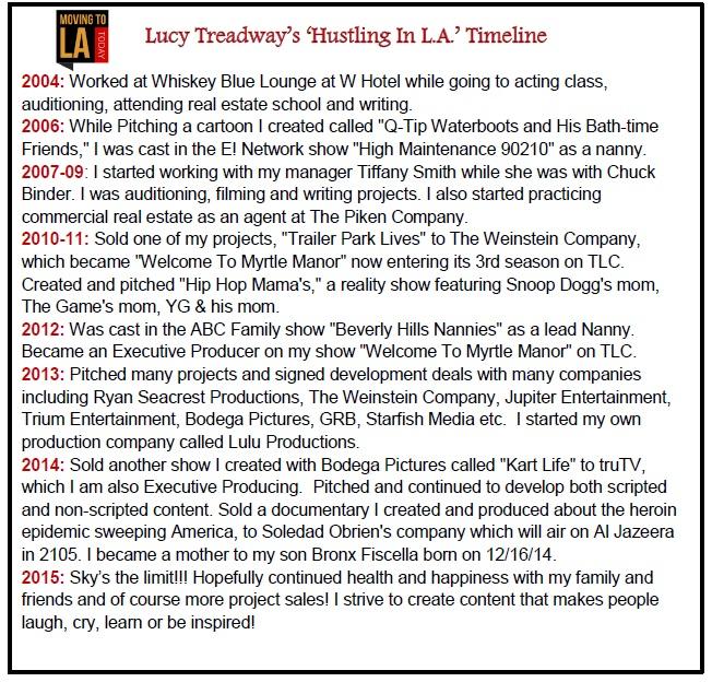 LUCY TREADWAY LA TIMELINE